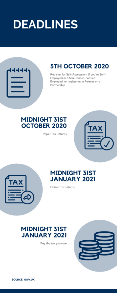 SELF-ASSESSMENT TAX RETURN DEADLINE INFOGRAPHIC